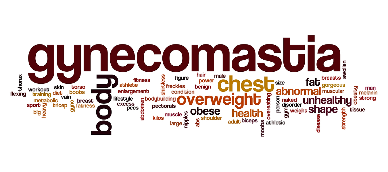 Gynecomastia Cure A Complete Guide To The Male Breast Reduction Surgery